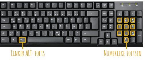 Een NL/BE toetsenbord met numeriek toetsenbord aan de rechterkant