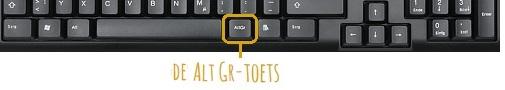 Een NL/BE toetsenbord met een Alt Gr toets