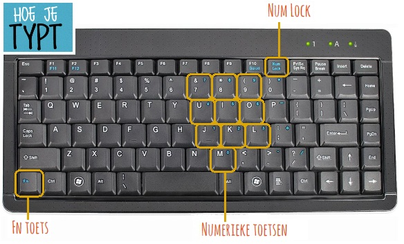 Hoe werkt een laptop